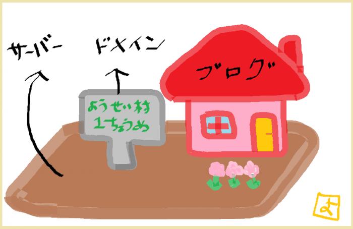ブログ説明画像