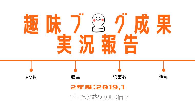 201901