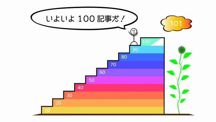 ブログ100記事90~100